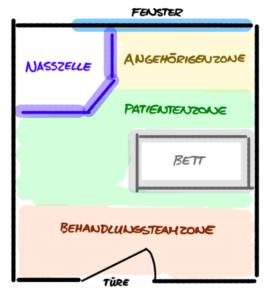 Patientenzimmer, neues Design